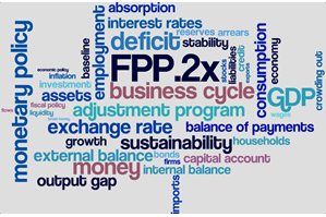Financial Programming and Policies: Part 2
